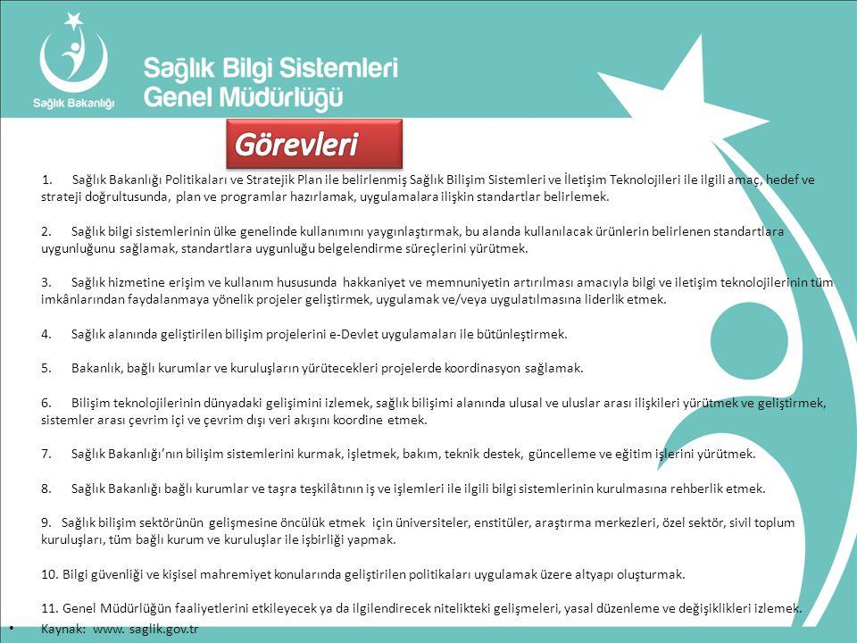 Türkiye Sağlık Sistemi Stratejik Haritası Sağlık sistemi alt yapısının kapasite, kalite ve dağılımının iyileştirilmesi, sürdürülebilirliğinin sağlanması Bilgi yönetim sistemlerinin ve bilgi teknolojilerinim geliştirilmesi Sağlık insan kaynaklarının dağılımının, yeterliliklerinin ve motivasyonunun iyileştirilmesi ve sürdürülebilirliğinin sağlanması Sağlıklı Hayat Tarzları ve Çevre Uluslar arası ve sektörler arası işbirliğinin geliştirilmesi Bakanlığın planlama, düzenleme koordinasyon ve denetleme kapasitesinin artırılması Bilginin oluşturulması, izlenmesi ve değerlendirilmesi Kalite (Sonumlar) Erişim Yararlanma Etkili ve Kapsaml ı Kişisel Sağlık Hizmeti Birinci basamak sağlık hizmetlerinin diğer hizmet düzeyleri ile entegrasyonunun ve koordinasyonunun geliştirilmesi Sağlık hizmet sunumu ile tıbbi cihaz ve ilaç kullanımında kalite ve güvenliğin artırılması Sağlığın teşviki ve hastalıklardan korunmanın güçlendirilmesi Aktif Satın almanın uygulanması Gelir tahsilatının güçlendirilmesi Sağlık sigortasında evrensel kapsayıcılığın sürdürülmesi İyi sağlık düzeyi Human centered approach Mali Katkıda hakkaniyet Dağılımda eşitlik Ortalama düzey verimlilik
