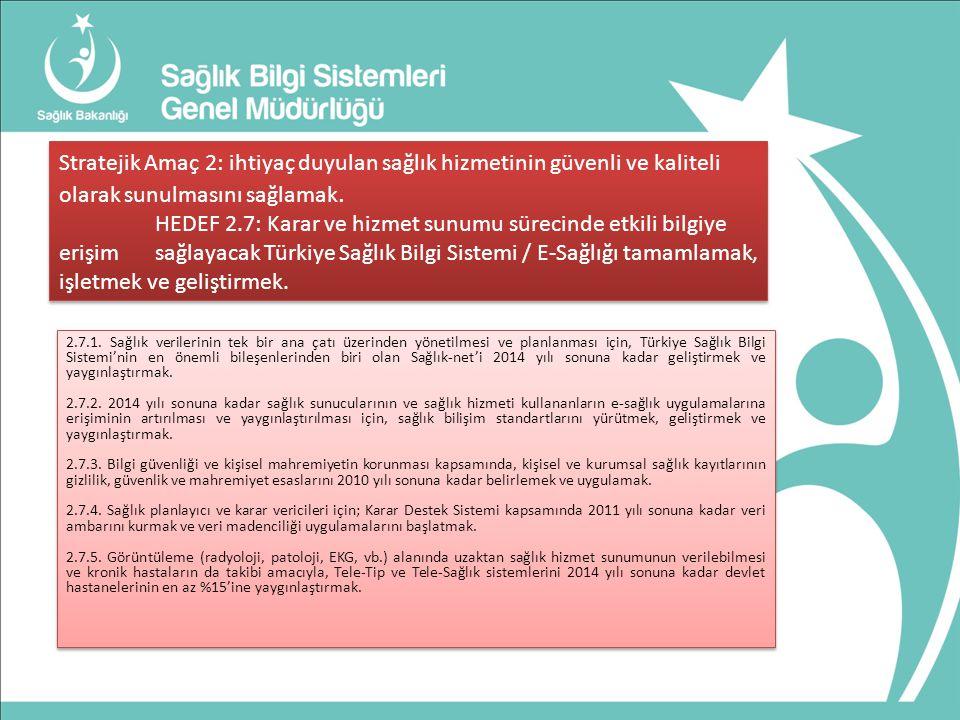 ESK ( Elektronik Sağlık Kayıtları)