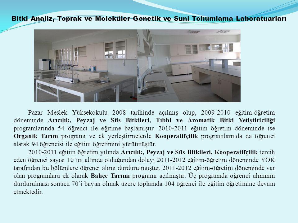 Pazar Meslek Yüksekokulu 2008 tarihinde açılmış olup, 2009-2010 eğitim-öğretim döneminde Arıcılık, Peyzaj ve Süs Bitkileri, Tıbbi ve Aromatik Bitki Yetiştiriciliği programlarında 54 öğrenci ile eğitime başlamıştır.