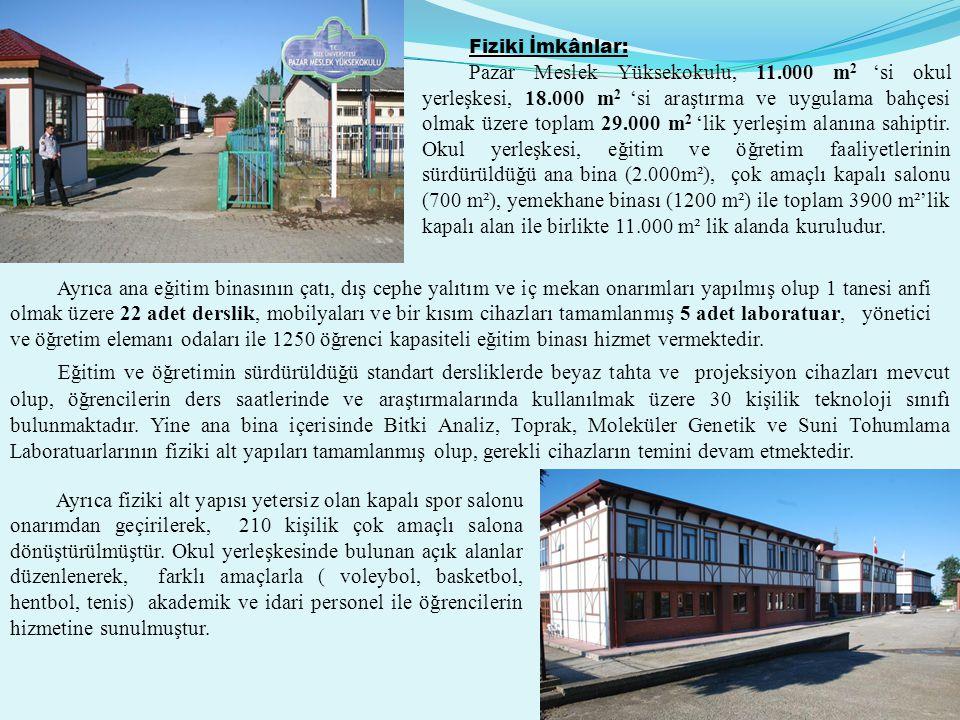 Fiziki İmkânlar: Pazar Meslek Yüksekokulu, 11.000 m 2 'si okul yerleşkesi, 18.000 m 2 'si araştırma ve uygulama bahçesi olmak üzere toplam 29.000 m 2 'lik yerleşim alanına sahiptir.