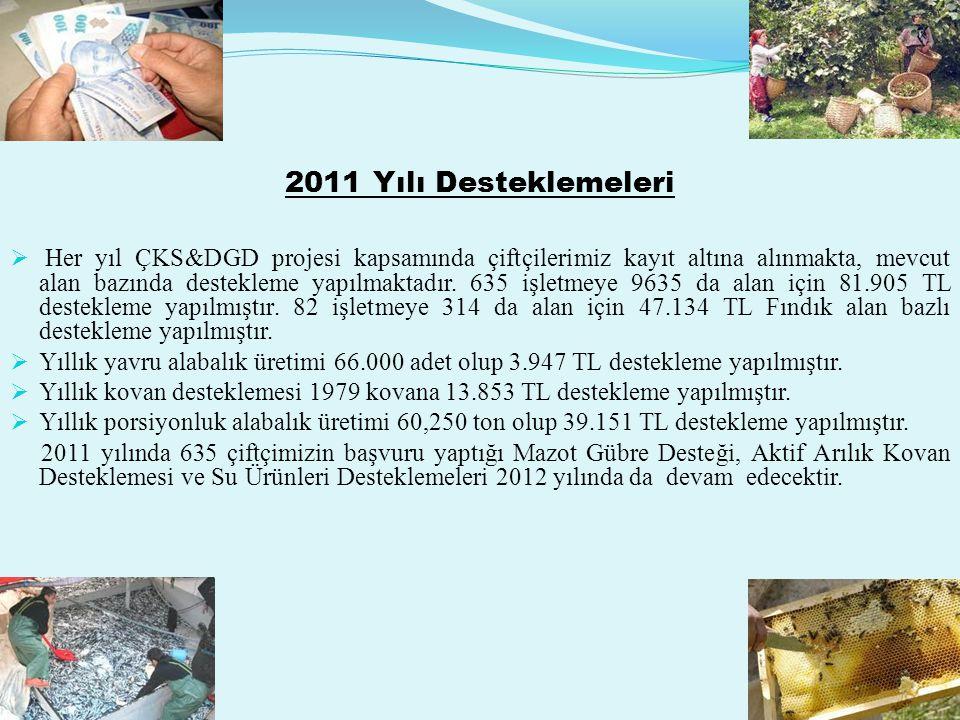 2011 Yılı Desteklemeleri  Her yıl ÇKS&DGD projesi kapsamında çiftçilerimiz kayıt altına alınmakta, mevcut alan bazında destekleme yapılmaktadır.