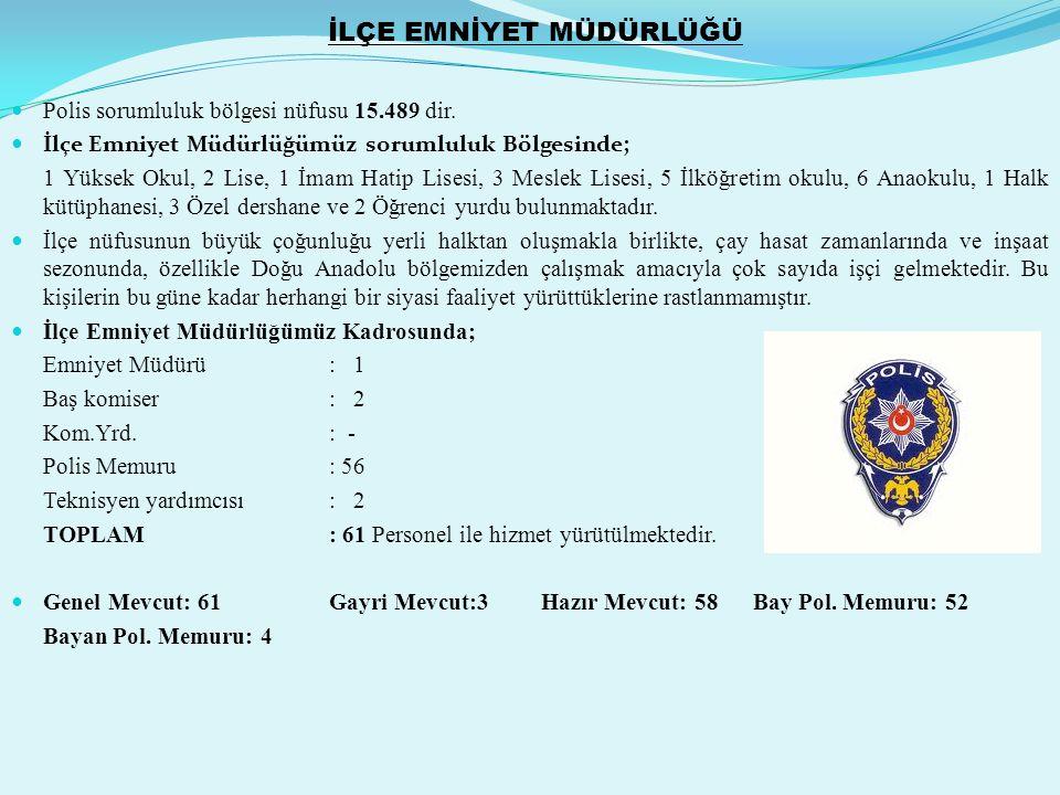 İLÇE EMNİYET MÜDÜRLÜĞÜ Polis sorumluluk bölgesi nüfusu 15.489 dir.