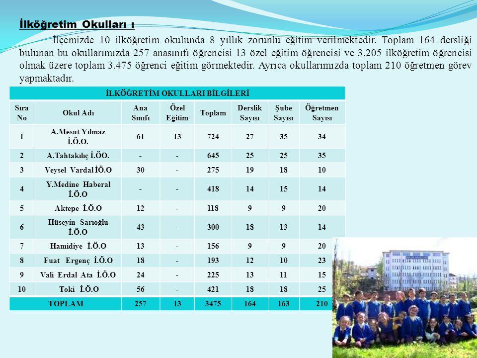 İlköğretim Okulları : İlçemizde 10 ilköğretim okulunda 8 yıllık zorunlu eğitim verilmektedir.