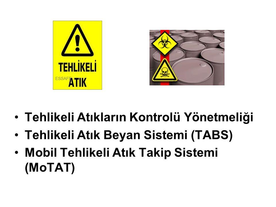 Tehlikeli Atıkların Kontrolü Yönetmeliği Tehlikeli Atık Beyan Sistemi (TABS) Mobil Tehlikeli Atık Takip Sistemi (MoTAT)