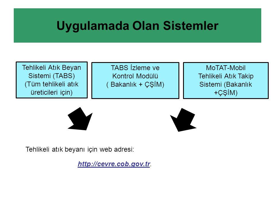 Uygulamada Olan Sistemler Tehlikeli Atık Beyan Sistemi (TABS) (Tüm tehlikeli atık üreticileri için) TABS İzleme ve Kontrol Modülü ( Bakanlık + ÇŞİM) MoTAT-Mobil Tehlikeli Atık Takip Sistemi (Bakanlık +ÇŞİM) Tehlikeli atık beyanı için web adresi: http://cevre.cob.gov.tr.