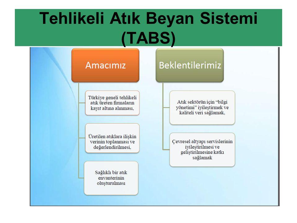 Tehlikeli Atık Beyan Sistemi (TABS)