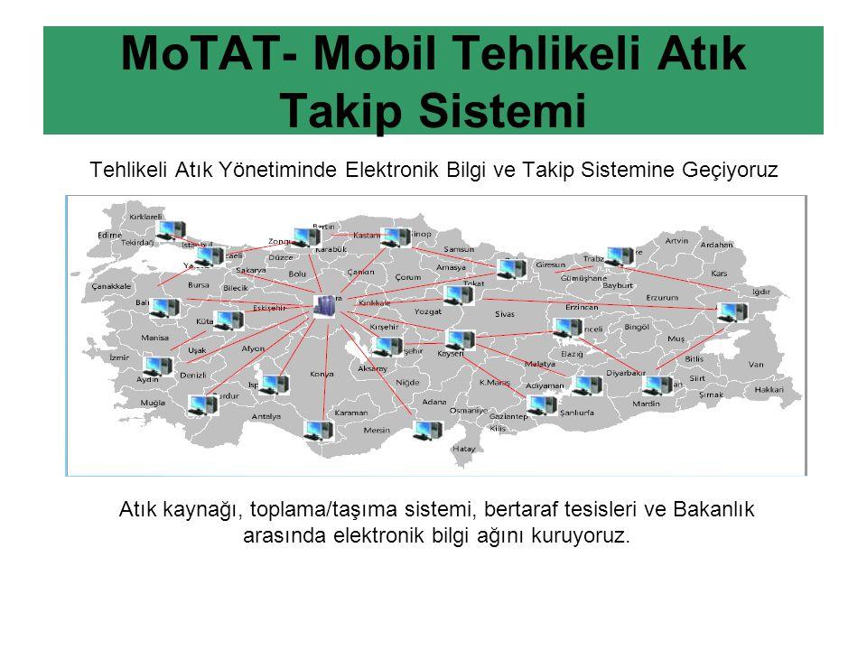 Tehlikeli Atık Yönetiminde Elektronik Bilgi ve Takip Sistemine Geçiyoruz MoTAT- Mobil Tehlikeli Atık Takip Sistemi Atık kaynağı, toplama/taşıma sistemi, bertaraf tesisleri ve Bakanlık arasında elektronik bilgi ağını kuruyoruz.