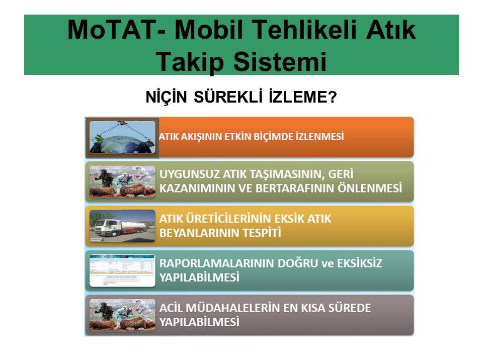 NİÇİN SÜREKLİ İZLEME? MoTAT- Mobil Tehlikeli Atık Takip Sistemi
