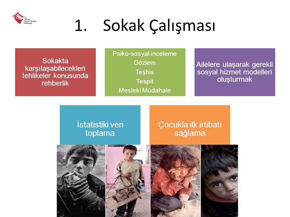 1.Sokak Çalışması Sokakta karşılaşabilecekleri tehlikeler konusunda rehberlik Psiko-sosyal inceleme Gözlem Teşhis Tespit Mesleki Müdahale Ailelere ula