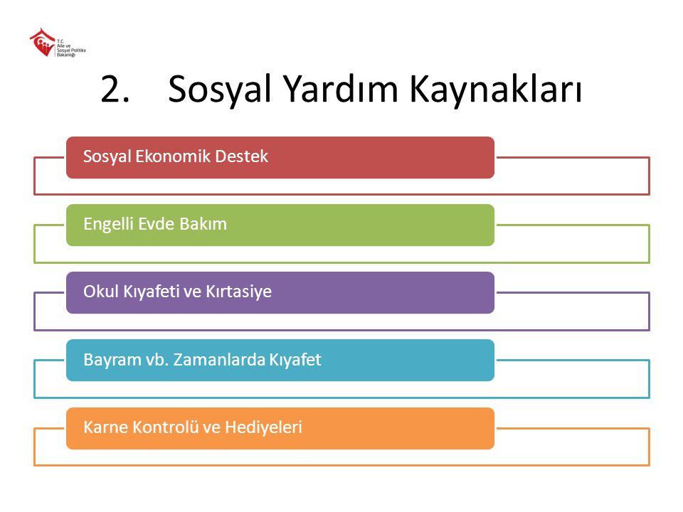 2.Sosyal Yardım Kaynakları Sosyal Ekonomik DestekEngelli Evde BakımOkul Kıyafeti ve KırtasiyeBayram vb. Zamanlarda KıyafetKarne Kontrolü ve Hediyeleri