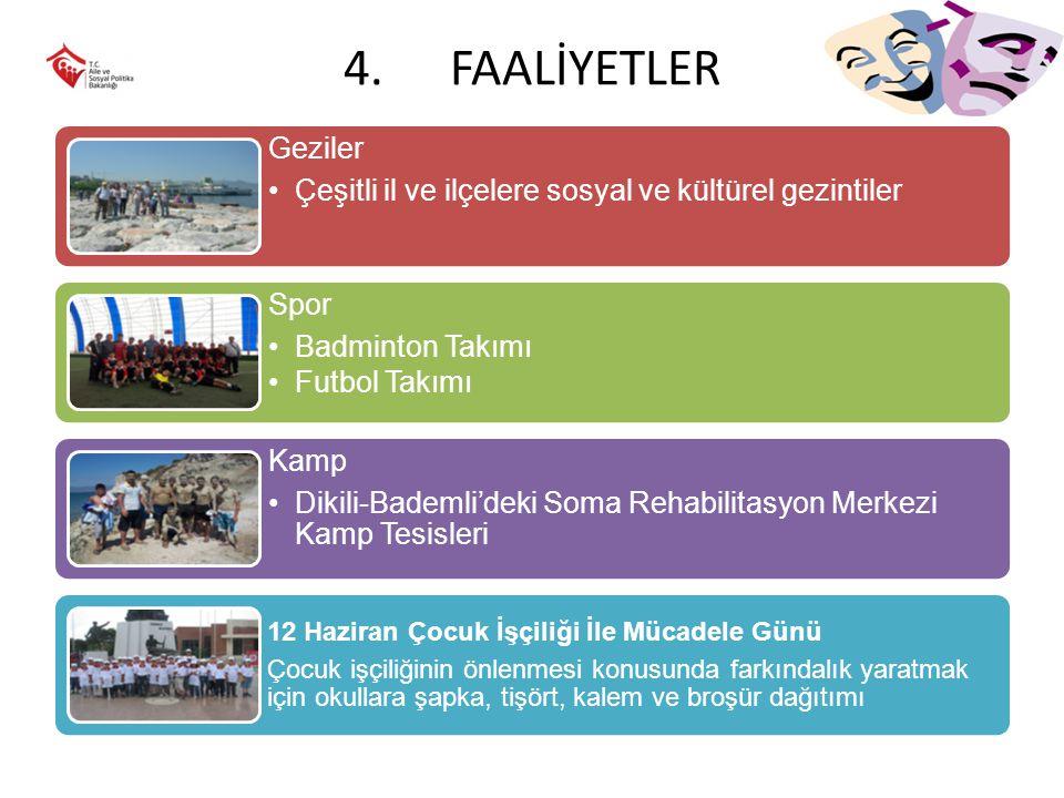 4.FAALİYETLER Geziler Çeşitli il ve ilçelere sosyal ve kültürel gezintiler Spor Badminton Takımı Futbol Takımı Kamp Dikili-Bademli'deki Soma Rehabilit