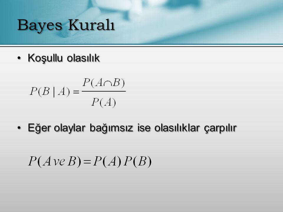 Bayes Kuralı Koşullu olasılıkKoşullu olasılık Eğer olaylar bağımsız ise olasılıklar çarpılırEğer olaylar bağımsız ise olasılıklar çarpılır