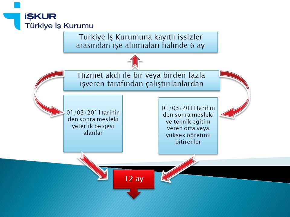 Türkiye İş Kurumuna kayıtlı işsizler arasından işe alınmaları halinde 6 ay Hizmet akdi ile bir veya birden fazla işveren tarafından çalıştırılanlardan
