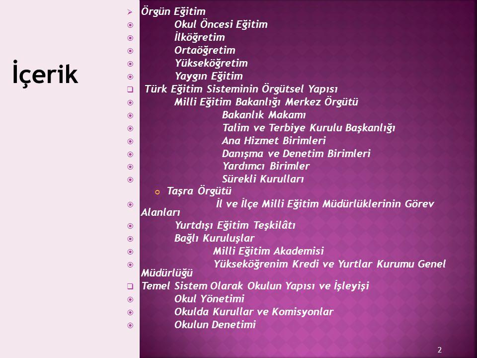 2  Örgün Eğitim  Okul Öncesi Eğitim  İlköğretim  Ortaöğretim  Yükseköğretim  Yaygın Eğitim  Türk Eğitim Sisteminin Örgütsel Yapısı  Milli Eğit