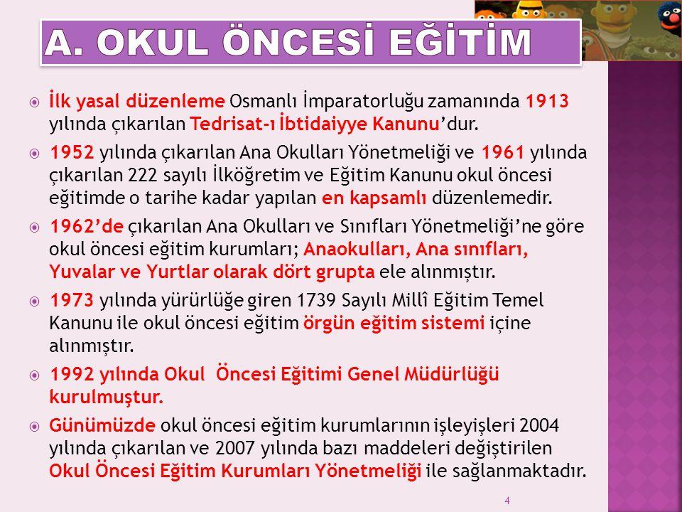 4  İlk yasal düzenleme Osmanlı İmparatorluğu zamanında 1913 yılında çıkarılan Tedrisat-ı İbtidaiyye Kanunu'dur.  1952 yılında çıkarılan Ana Okulları