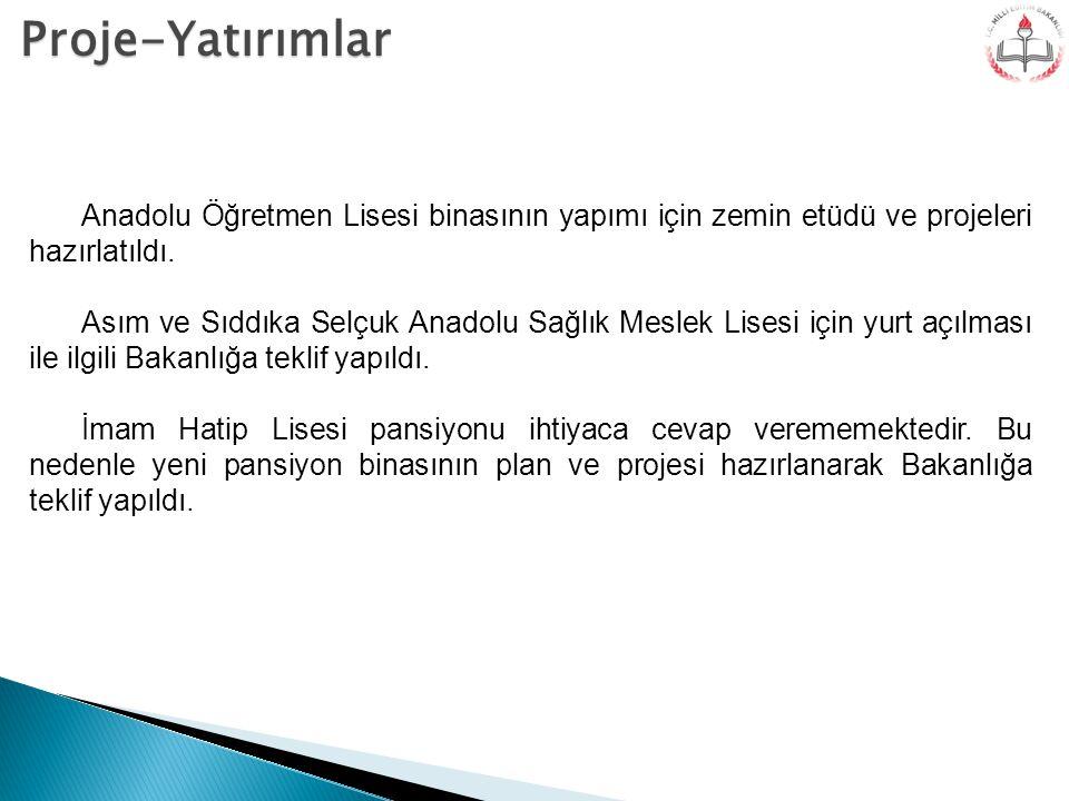Proje-Yatırımlar Anadolu Öğretmen Lisesi binasının yapımı için zemin etüdü ve projeleri hazırlatıldı. Asım ve Sıddıka Selçuk Anadolu Sağlık Meslek Lis