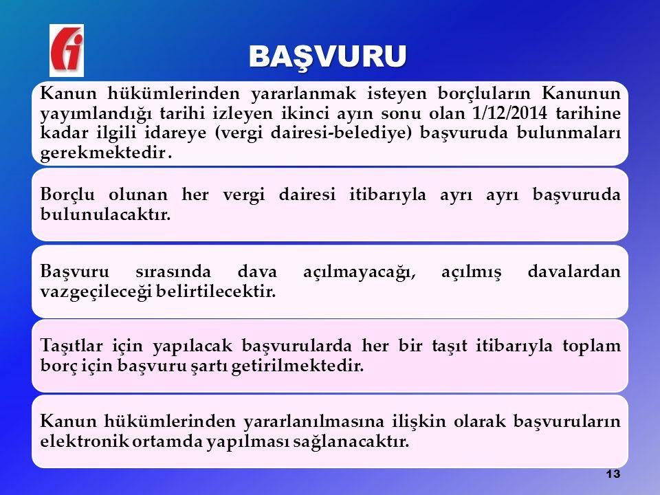 13 BAŞVURU Kanun hükümlerinden yararlanmak isteyen borçluların Kanunun yayımlandığı tarihi izleyen ikinci ayın sonu olan 1/12/2014 tarihine kadar ilgili idareye (vergi dairesi-belediye) başvuruda bulunmaları gerekmektedir.