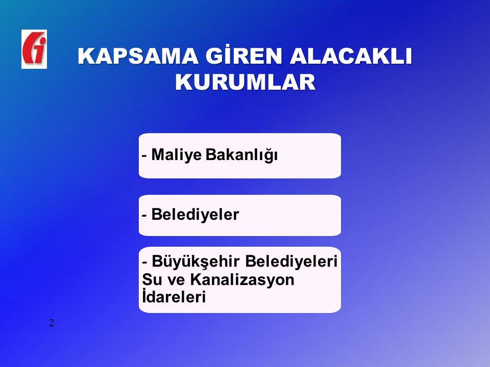 KAPSAMA GİREN ALACAKLI KURUMLAR 2 - Maliye Bakanlığı, - Belediyeler - Büyükşehir Belediyeleri Su ve Kanalizasyon İdareleri