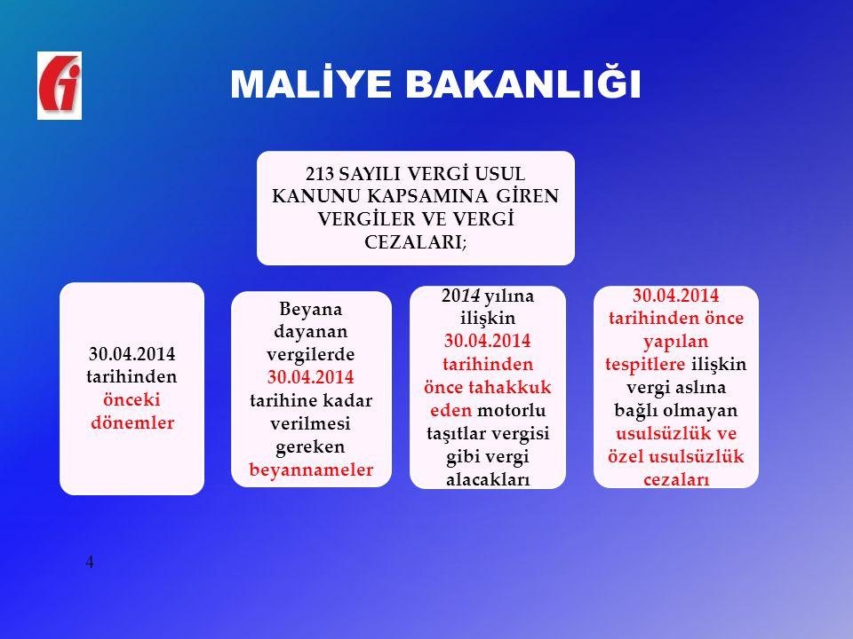 YARARLANMA KOŞULLARI (74.