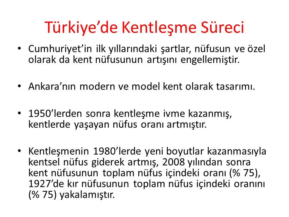 Türkiye'de Kentleşme Süreci Cumhuriyet'in ilk yıllarındaki şartlar, nüfusun ve özel olarak da kent nüfusunun artışını engellemiştir. Ankara'nın modern