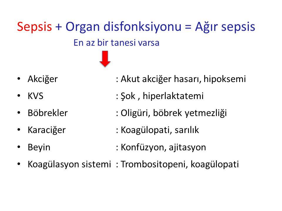 Sepsis + Organ disfonksiyonu = Ağır sepsis Akciğer: Akut akciğer hasarı, hipoksemi KVS: Şok, hiperlaktatemi Böbrekler: Oligüri, böbrek yetmezliği Kara