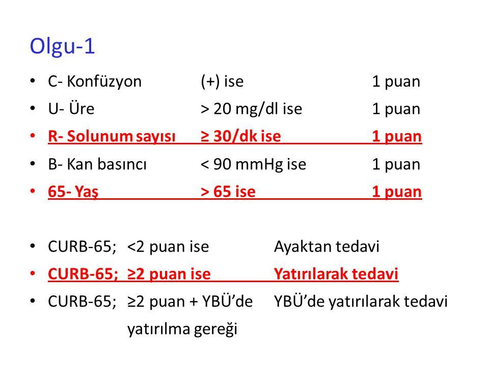Olgu-1 C- Konfüzyon(+) ise1 puan U- Üre> 20 mg/dl ise1 puan R- Solunum sayısı≥ 30/dk ise1 puan B- Kan basıncı< 90 mmHg ise1 puan 65- Yaş> 65 ise1 puan