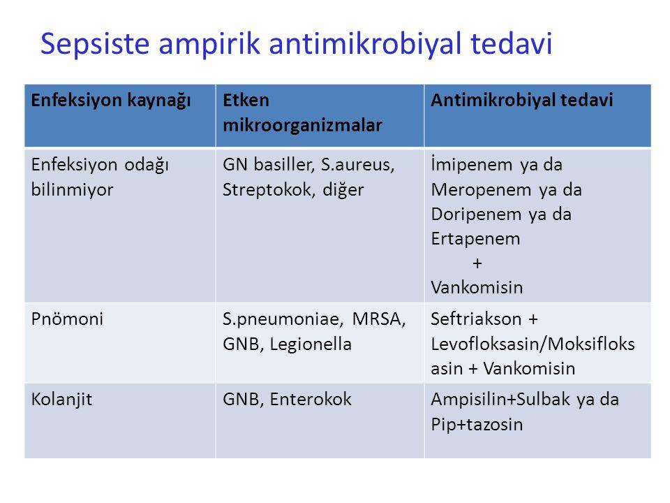 Sepsiste ampirik antimikrobiyal tedavi Enfeksiyon kaynağıEtken mikroorganizmalar Antimikrobiyal tedavi Enfeksiyon odağı bilinmiyor GN basiller, S.aure