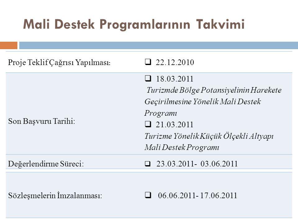 Mali Destek Programlarının Takvimi Proje Teklif Çağrısı Yapılması :  22.12.2010 Son Başvuru Tarihi:  18.03.2011 Turizmde Bölge Potansiyelinin Hareke