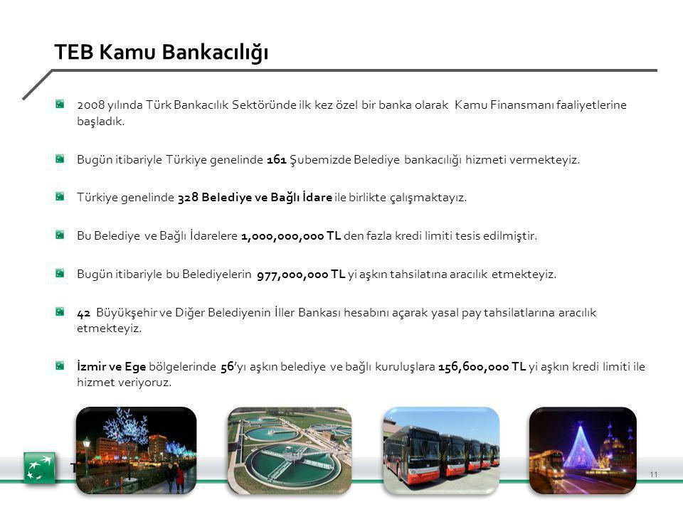 TEB Kamu Bankacılığı 2008 yılında Türk Bankacılık Sektöründe ilk kez özel bir banka olarak Kamu Finansmanı faaliyetlerine başladık.