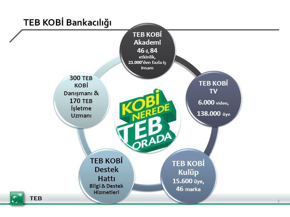 Dünya Bankası Grubu üyesi IFC, ilk kez bir Türk bankasını Başarı Hikayesi olarak tüm dünyaya duyurdu.