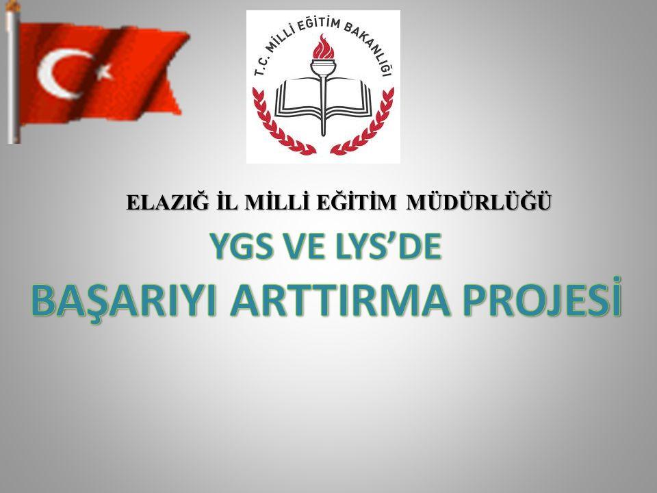 PROJENİN AŞAMALARI 1. YGS-LYS SORU ANALİZ KOMİSYONU 2.
