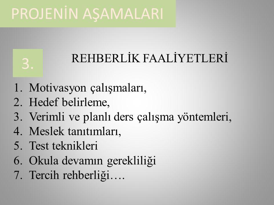 PROJENİN AŞAMALARI 3.