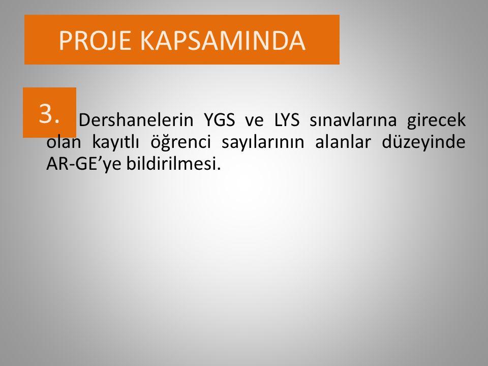 PROJE KAPSAMINDA 3.