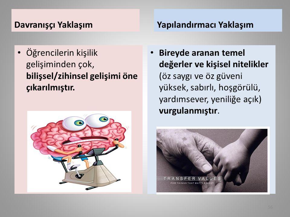 Davranışçı Yaklaşım Öğrencilerin kişilik gelişiminden çok, bilişsel/zihinsel gelişimi öne çıkarılmıştır.