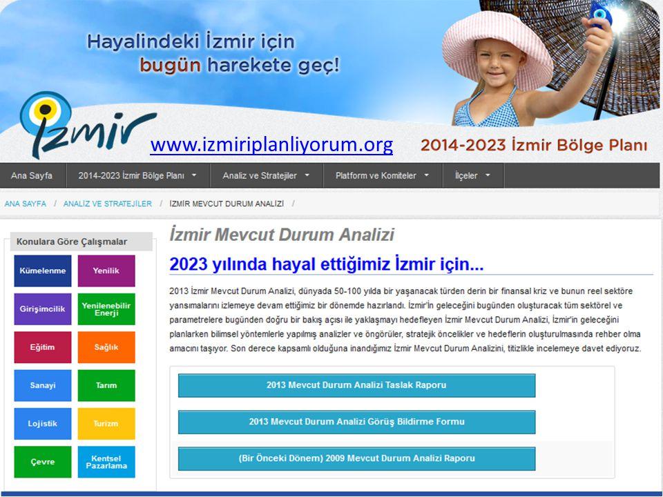 www.izmiriplanliyorum.org