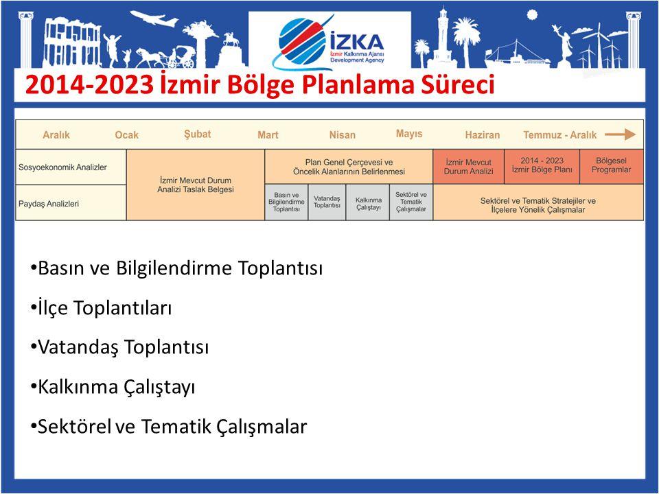 2014-2023 İzmir Bölge Planlama Süreci Basın ve Bilgilendirme Toplantısı İlçe Toplantıları Vatandaş Toplantısı Kalkınma Çalıştayı Sektörel ve Tematik Ç