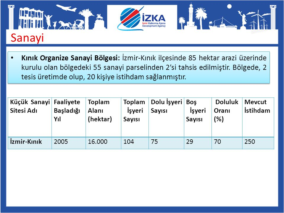 Kınık Organize Sanayi Bölgesi: İzmir-Kınık ilçesinde 85 hektar arazi üzerinde kurulu olan bölgedeki 55 sanayi parselinden 2'si tahsis edilmiştir. Bölg