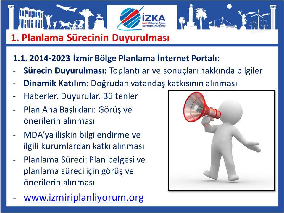 1. Planlama Sürecinin Duyurulması 1.1. 2014-2023 İzmir Bölge Planlama İnternet Portalı: -Sürecin Duyurulması: Toplantılar ve sonuçları hakkında bilgil