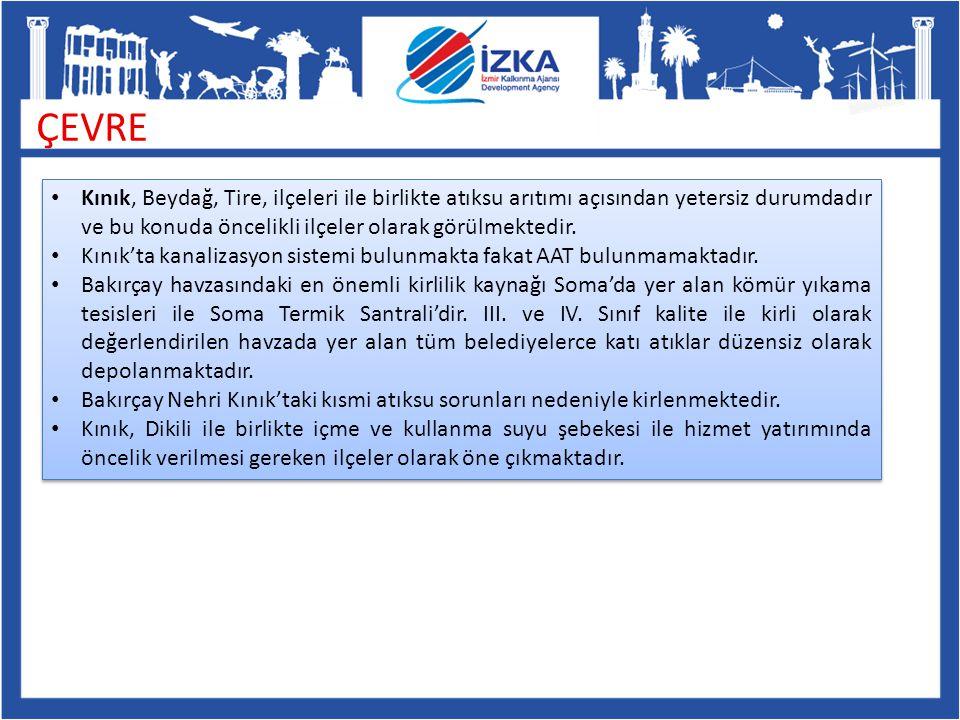 ÇEVRE Kınık, Beydağ, Tire, ilçeleri ile birlikte atıksu arıtımı açısından yetersiz durumdadır ve bu konuda öncelikli ilçeler olarak görülmektedir. Kın