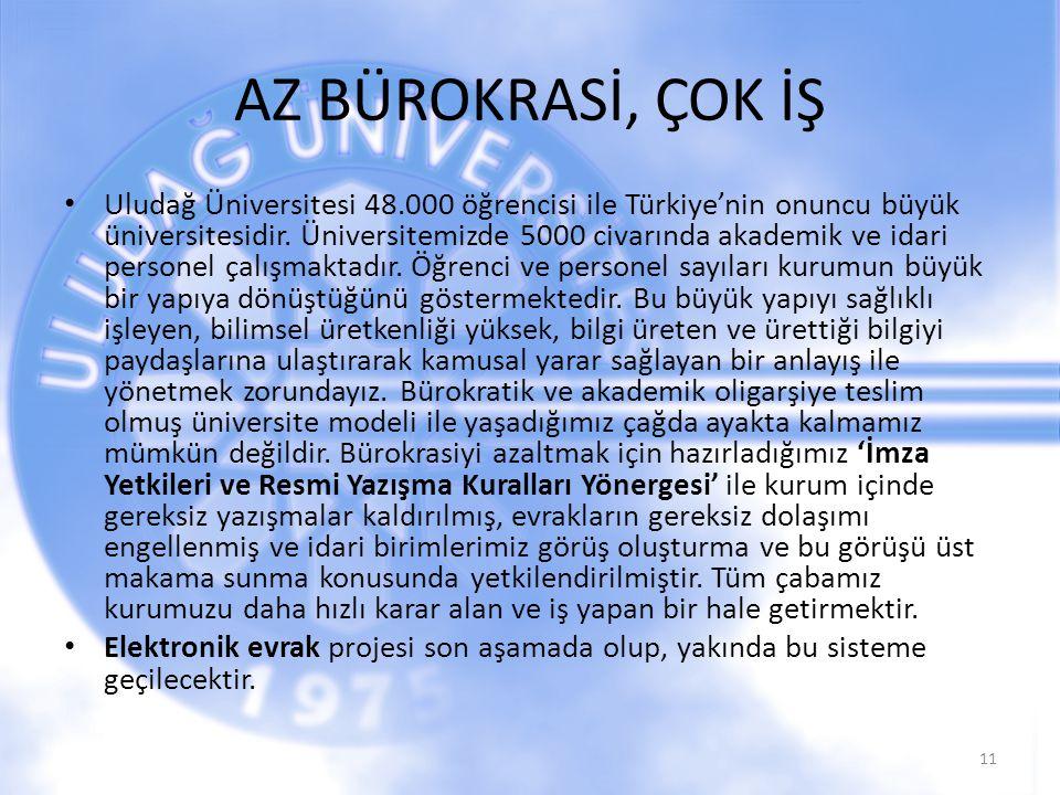 AZ BÜROKRASİ, ÇOK İŞ Uludağ Üniversitesi 48.000 öğrencisi ile Türkiye'nin onuncu büyük üniversitesidir. Üniversitemizde 5000 civarında akademik ve ida
