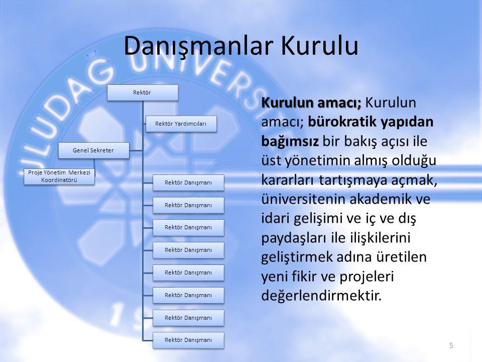 Danışmanlar Kurulu 5 Rektör Rektör Yardımcıları Rektör Danışmanı Genel Sekreter Proje Yönetim Merkezi Koordinatörü Kurulun amacı; Kurulun amacı; Kurul
