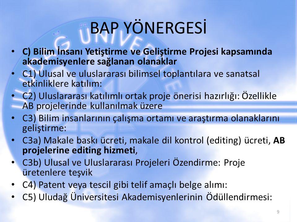 BAP YÖNERGESİ C) Bilim İnsanı Yetiştirme ve Geliştirme Projesi kapsamında akademisyenlere sağlanan olanaklar C1) Ulusal ve uluslararası bilimsel topla