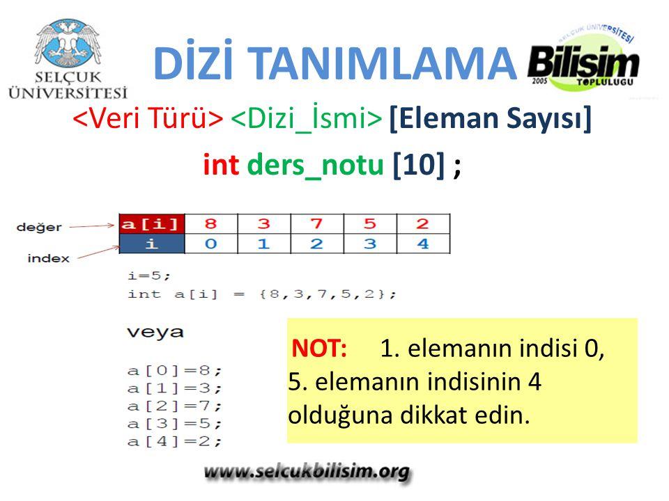 DİZİ TANIMLAMA [Eleman Sayısı] int ders_notu [10] ; NOT: 1. elemanın indisi 0, 5. elemanın indisinin 4 olduğuna dikkat edin.