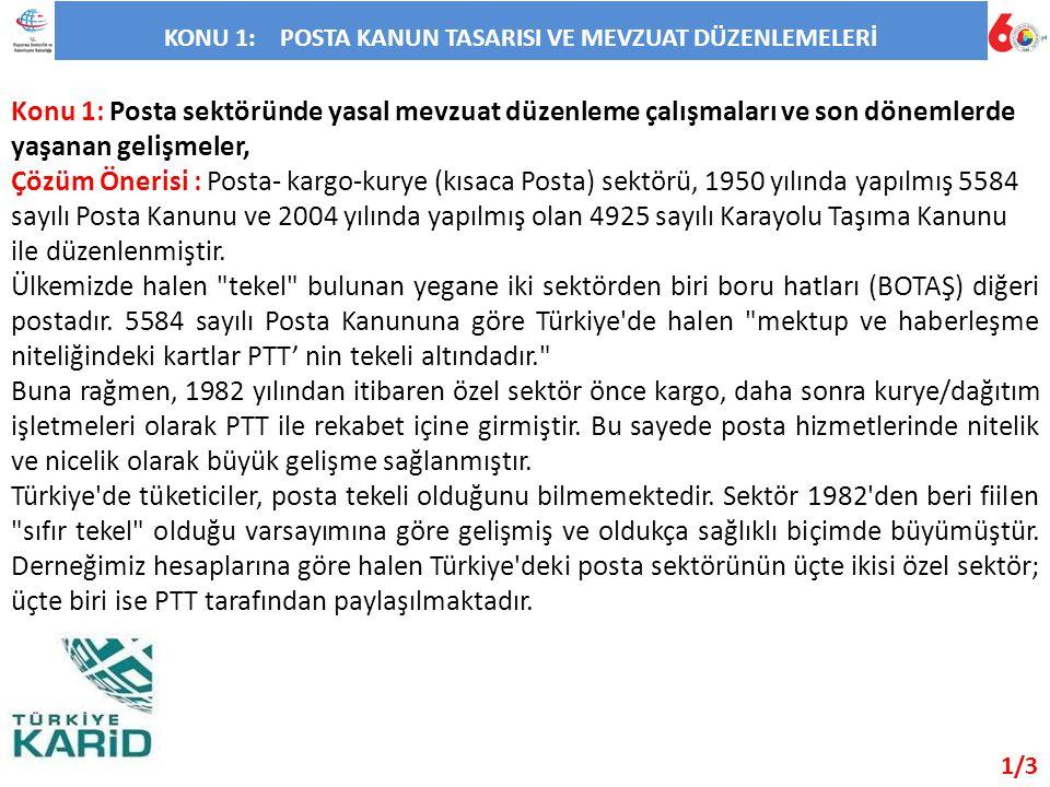 KONU 1: POSTA KANUN TASARISI VE MEVZUAT DÜZENLEMELERİ Konu 1: Posta sektöründe yasal mevzuat düzenleme çalışmaları ve son dönemlerde yaşanan gelişmeler, Çözüm Önerisi : Posta- kargo-kurye (kısaca Posta) sektörü, 1950 yılında yapılmış 5584 sayılı Posta Kanunu ve 2004 yılında yapılmış olan 4925 sayılı Karayolu Taşıma Kanunu ile düzenlenmiştir.