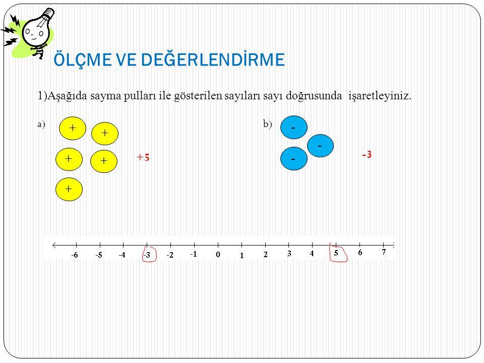 ÖLÇME VE DEĞERLENDİRME 1)Aşağıda sayma pulları ile gösterilen sayıları sayı doğrusunda işaretleyiniz. a) b) + + + + + - - - +5 -3