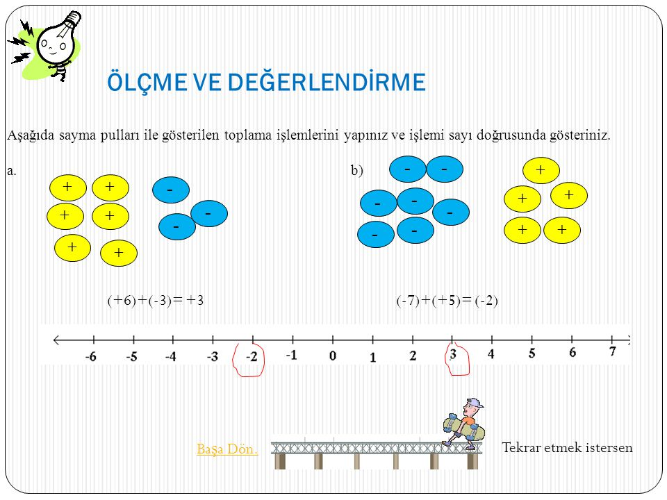 ÖLÇME VE DEĞERLENDİRME Aşağıda sayma pulları ile gösterilen toplama işlemlerini yapınız ve işlemi sayı doğrusunda gösteriniz. a. b) + ++ + + + - - - -