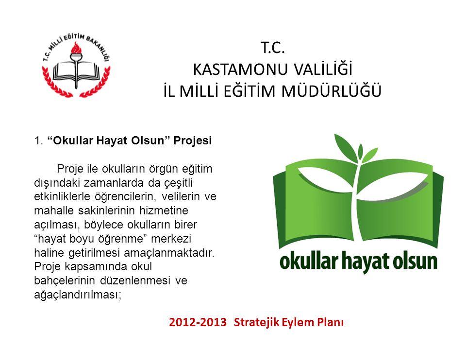 """T.C. KASTAMONU VALİLİĞİ İL MİLLİ EĞİTİM MÜDÜRLÜĞÜ 2012-2013 Stratejik Eylem Planı 1. """"Okullar Hayat Olsun"""" Projesi Proje ile okulların örgün eğitim dı"""