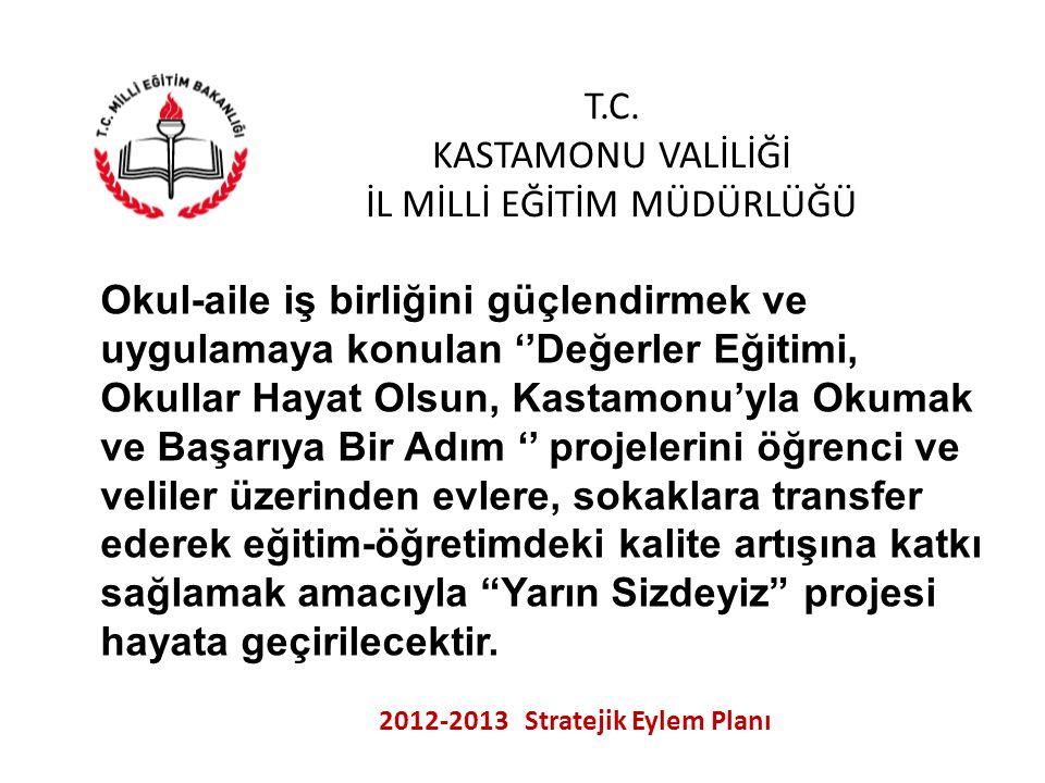 T.C. KASTAMONU VALİLİĞİ İL MİLLİ EĞİTİM MÜDÜRLÜĞÜ 2012-2013 Stratejik Eylem Planı Okul-aile iş birliğini güçlendirmek ve uygulamaya konulan ''Değerler
