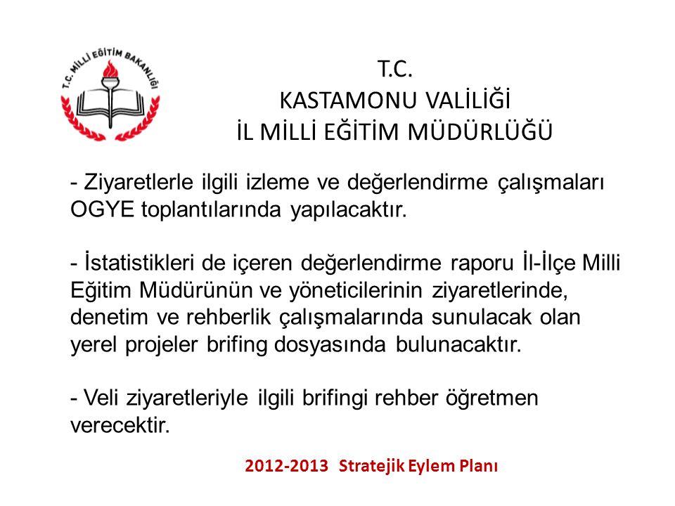 T.C. KASTAMONU VALİLİĞİ İL MİLLİ EĞİTİM MÜDÜRLÜĞÜ 2012-2013 Stratejik Eylem Planı - Ziyaretlerle ilgili izleme ve değerlendirme çalışmaları OGYE topla