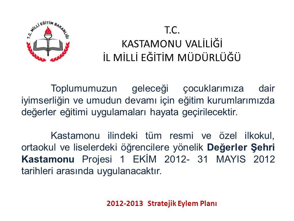 T.C. KASTAMONU VALİLİĞİ İL MİLLİ EĞİTİM MÜDÜRLÜĞÜ 2012-2013 Stratejik Eylem Planı Toplumumuzun geleceği çocuklarımıza dair iyimserliğin ve umudun deva